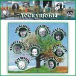 Thumbnail Websites-LOSKUTOV FAMILY